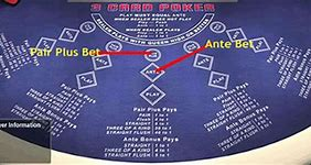 rules of three card poker