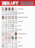 rules of poker for dummies
