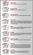 robert39s rules of poker version 11 pdf